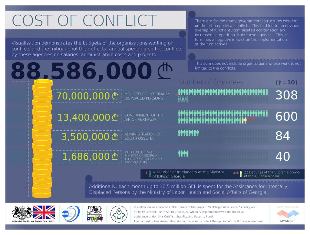 infographic_final_4x3_en_dark